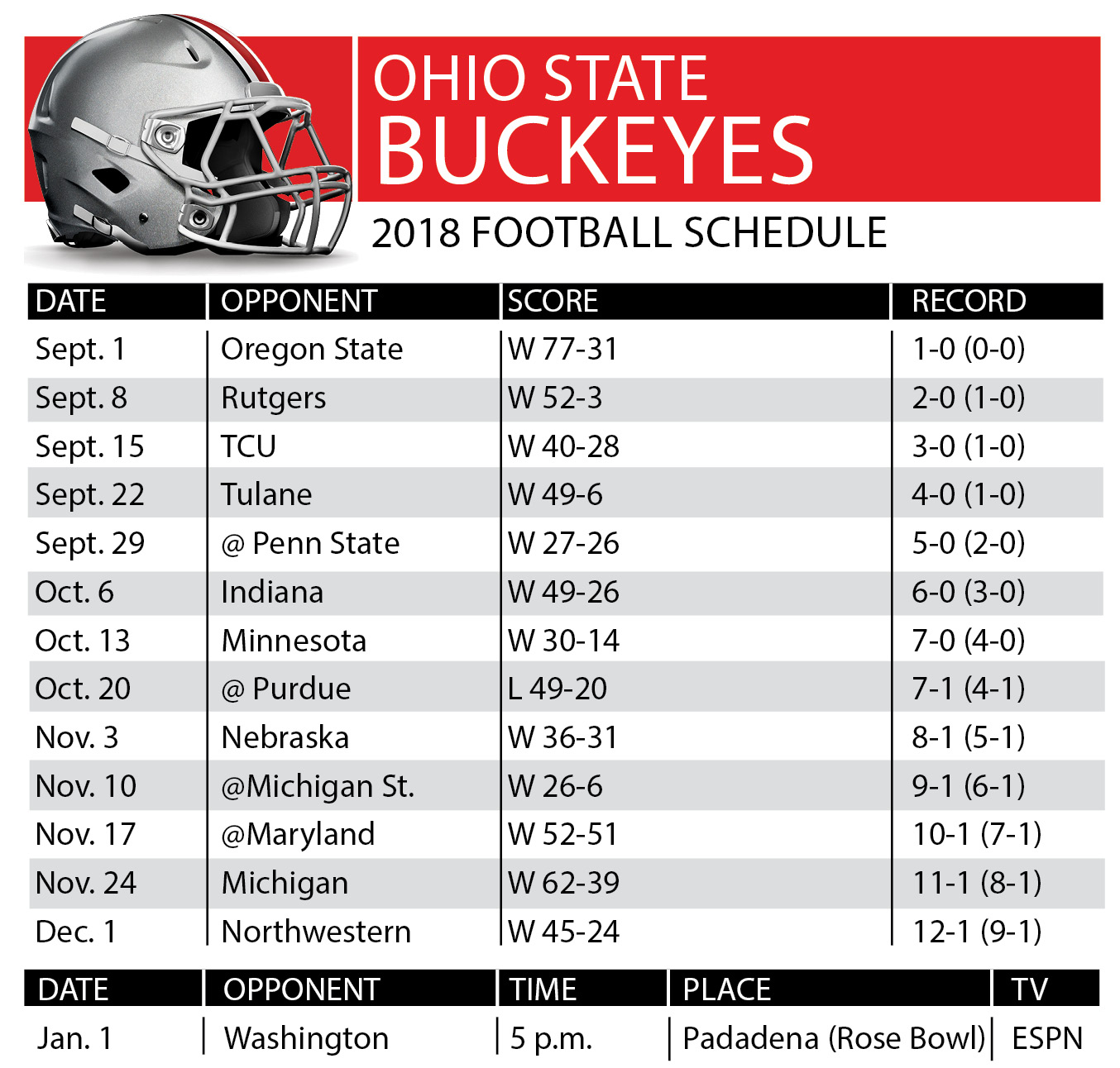 photo about Ohio State Football Schedule Printable known as Ohio Place 2018 soccer plan Toledo Blade