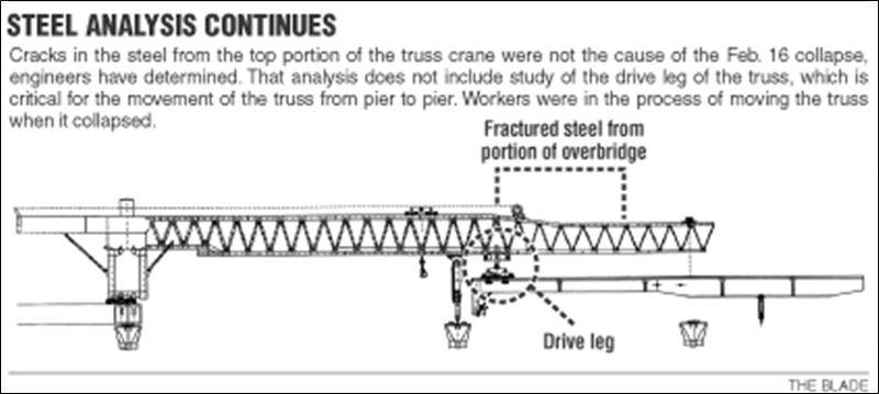Lehigh Steel Case Solution