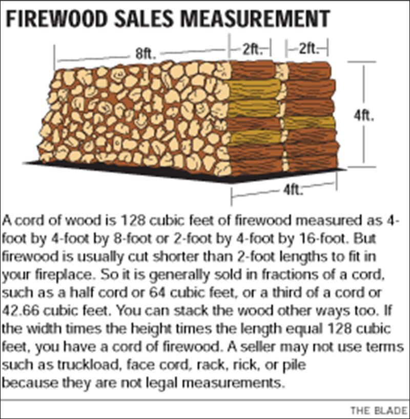 Firewood-discrepancies-get-auditor-all-f