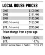 Report-shows-metro-homes-affordable-gaining