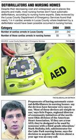 Many-nursing-homes-lack-device-to-restart-heart-2