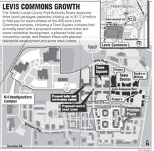 Levis-Commons-financing-OK-d