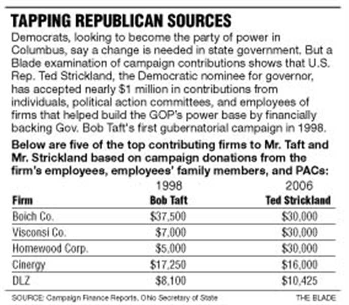 Strickland-taps-ex-backers-of-Taft-for-campaign-cash-2