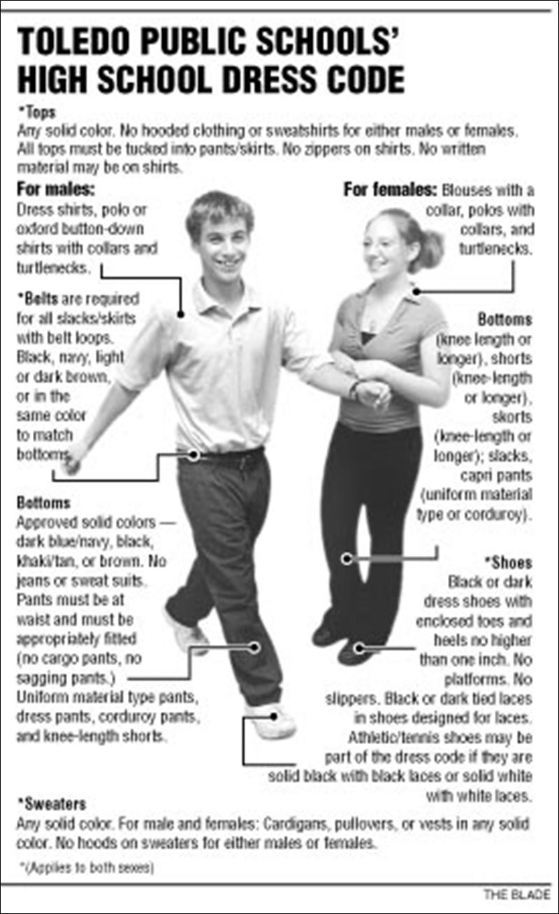 knowing the need for a stricter dress code in high school Students' rights: school dress codes - a know your rights pamphlet circulated by the aclu of rhode island.