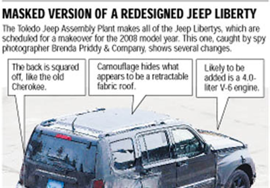 Liberty May Offer A Retractable Roof Toledo Blade