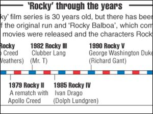 """rocky movie essay This video essay is part of the """"cruel summer"""" series of articles this series  examines influential movies from the summers of the 1980s."""