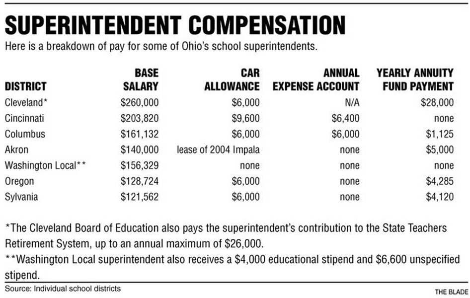 Average Teacher Salary By State Teachers Salaries