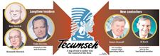 Power-struggle-at-Tecumseh-Products-follows-years-of-financial-losses-3