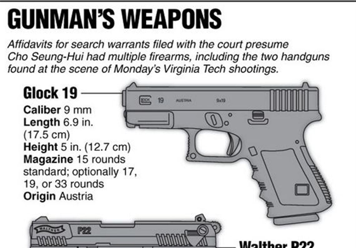 Shooter s guns traced to 2 shops | Toledo Blade