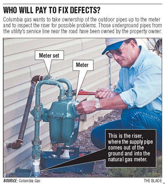 Ohio Utilities Regulator Seeks Start Of Gas Pipe Repair