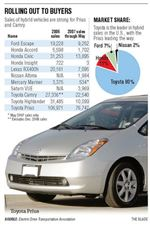Gas-prices-steer-drivers-to-hybrids