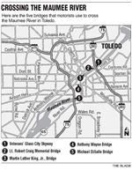Beneath-the-beams-abutments-and-concrete-Toledo-s-Maumee-crossings-have-a-story-to-tell-7