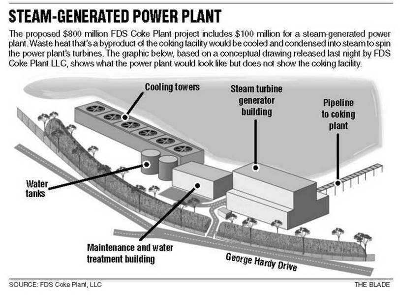 East-Toledo-Oregon-coking-plant-project-told-to-share-generated-steam-power-2