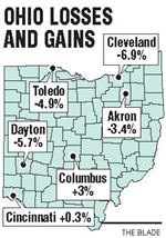 Population-keeps-falling-in-Toledo
