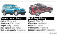 2007-Jeep-Liberty-to-yield-to-bigger-beefier-08-model
