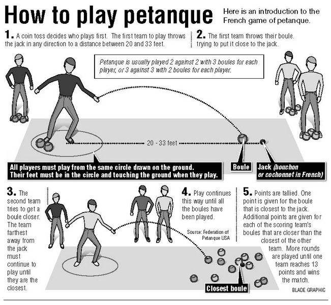 Petanque-Bocce-with-a-French-accent-2