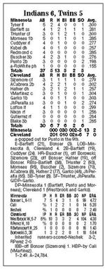 Borowski-s-save-is-entertaining-as-Indians-barely-hold-off-Twins
