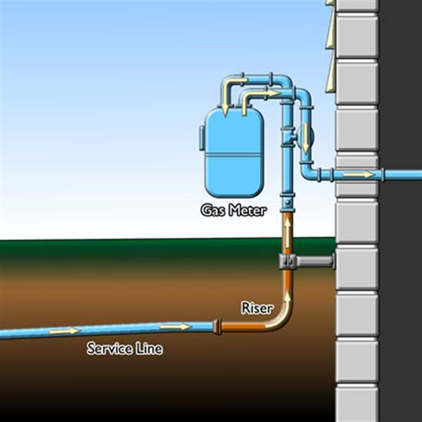 Puco Columbia Gas Must Pay For Repair Of Specific Types Of Leaky