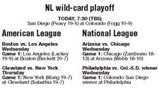 Rockies-Padres-in-wild-card-playoff