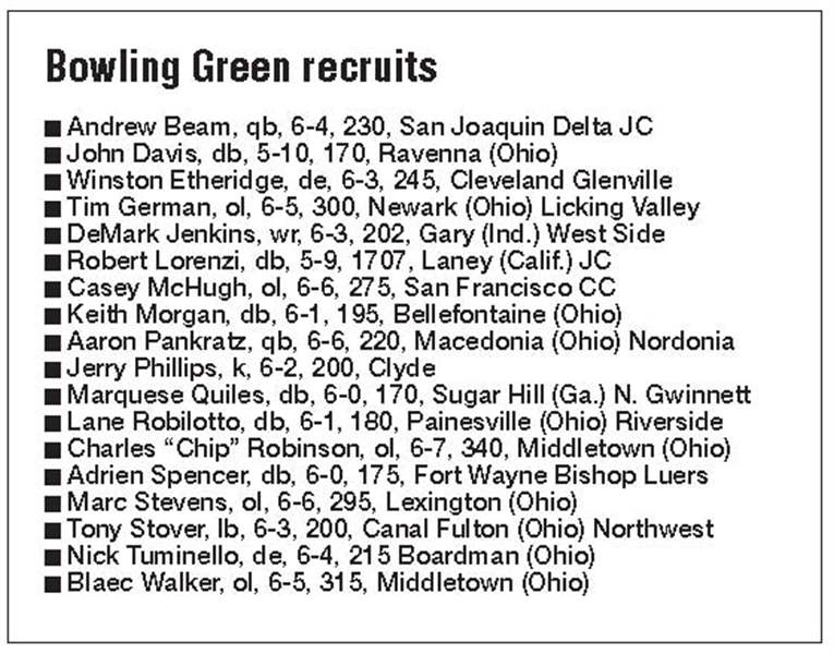 Size-matters-in-Bowling-Green-s-recruiting