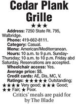 Restaurant-review-Cedar-Plant-Grille