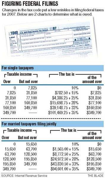 Filing-tax-returns-crucial-rebates-won-t-go-out-unless-forms-come-in-2