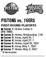 Pistons-bank-on-eclipsing-L-A-Lakers-playoff-record