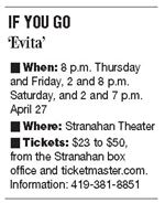Theater-League-wraps-up-its-season-with-Evita-2