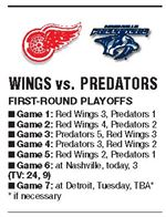 Wings-1-victory-away-Predators-in-desperate-spot-2