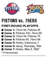 Pistons-even-series-with-76ers-with-big-third-quarter-surge