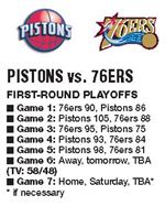 Detroit-takes-first-series-lead-against-76ers-2