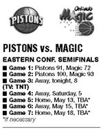 Pistons-lead-Magic-but-still-not-content