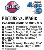 Pistons-band-together-Without-Billups-Detroit-still-wins-2