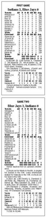 Indians-settle-for-split-with-Jays