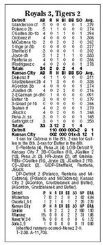 Royals-Guillen-earning-cheers-as-Kansas-City-tops-Tigers