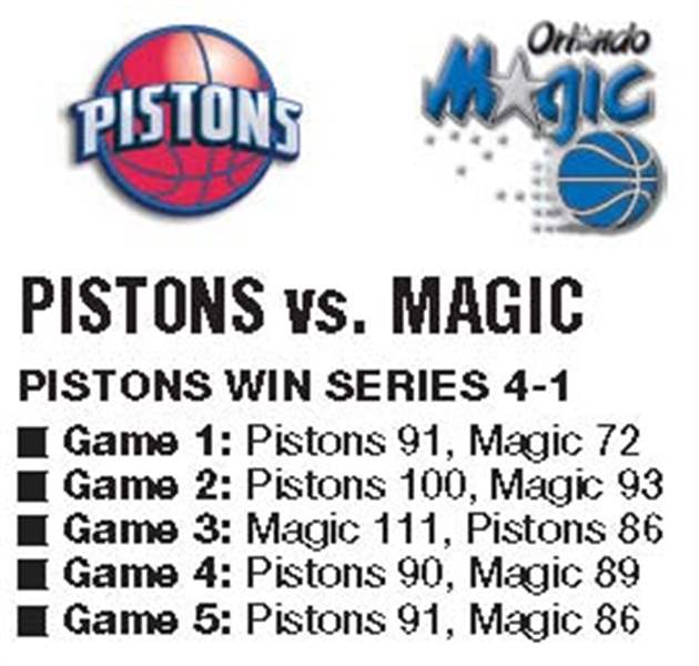 Magic-disappears-Stuckey-steady-as-Detroit-advances-2