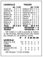 Vasquez-back-on-track-Hens-starter-turns-in-gem-to-knock-off-Louisville