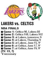 Celtics-hold-off-furious-Lakers-rally-2
