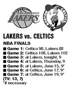 Lakers-could-use-Staples-energy