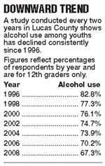 Lucas-County-youth-alcohol-use-continues-decline