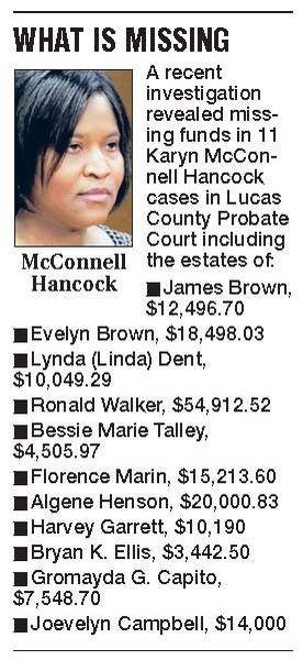 Ex-lawyer-McConnell-Hancock-accused-of-more-thefts-additional-170-800-taken-from-11-estates-reports-say-2