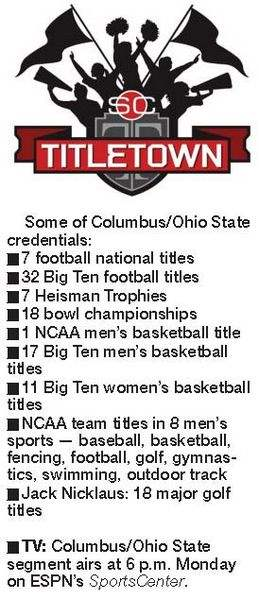 Columbus-uses-Ohio-State-titles-city-among-20-ESPN-finalists