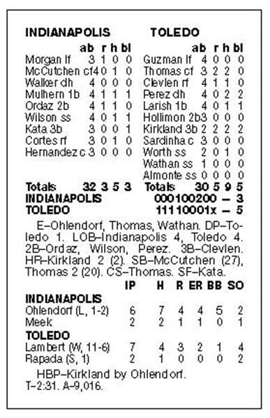 Kirkland-hits-2-homers-in-Mud-Hens-win-over-Indianapolis-2
