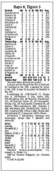 Tigers-take-lead-in-10th-but-still-fail-to-get-win-2