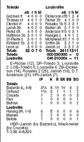 Louisville-breezes-by-Mud-Hens-2