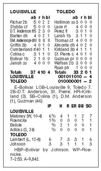 Mud-Hens-fall-to-Louisville-2