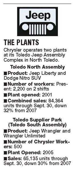 Chrysler-announces-Toledo-s-Jeep-North-to-lose-one-shift-of-production-2