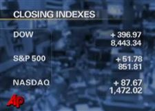 Stocks-soar-after-government-bailout-of-Citigroup