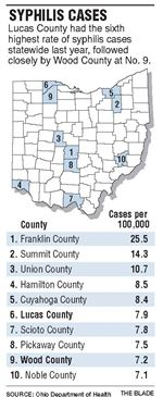 Lucas-County-confronts-rise-in-syphilis-cases