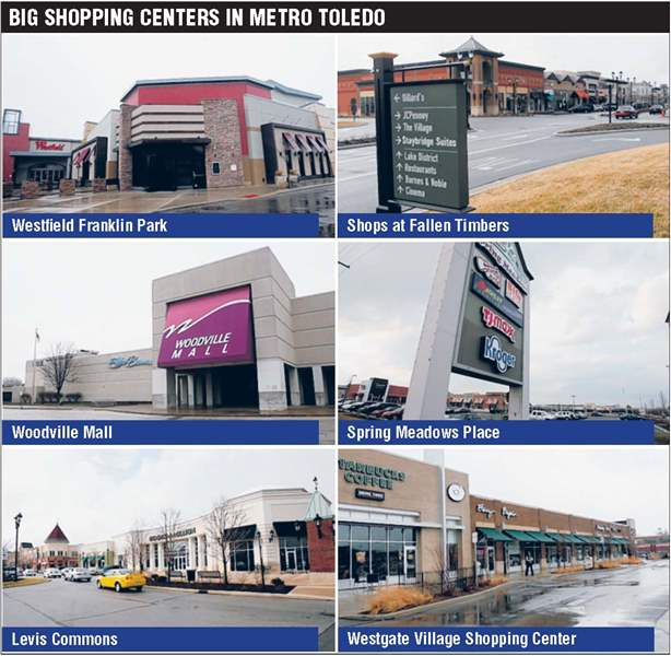 Maintain-is-byword-at-Toledo-area-malls-2